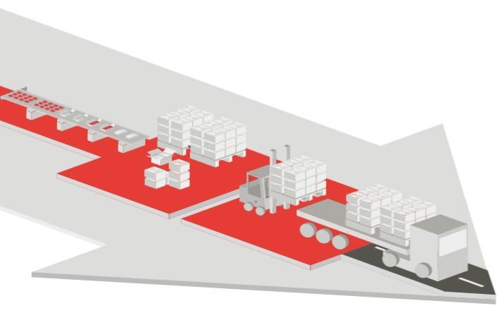 industrial packaging process