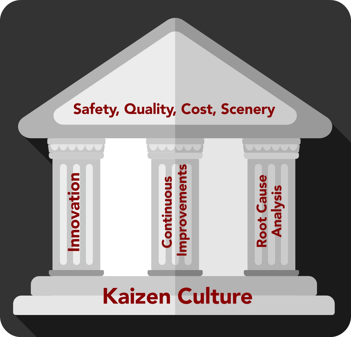 kaizen culture